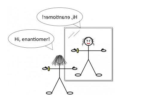 "Look into the mirror and say ""Hi"" to your enantiomer!"